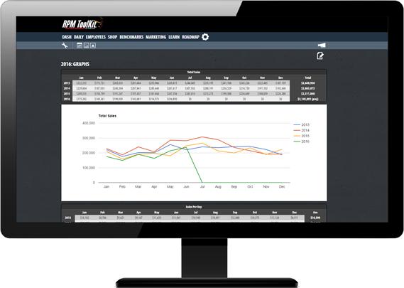 RPMTK Monitor