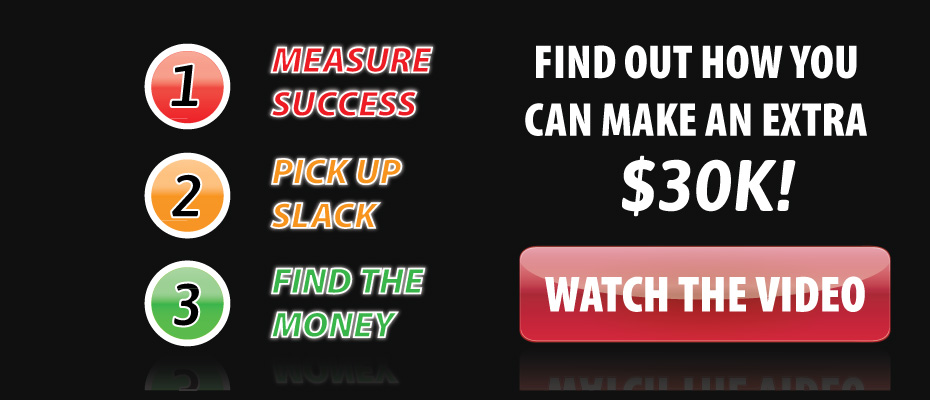 RPM ToolKit - Rapid Profit Management for your shop.